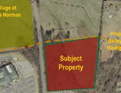 Hot Commercial Land Listings For Sale in Lake Norman for Commercial Development